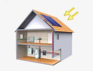 Calentador solar para agua